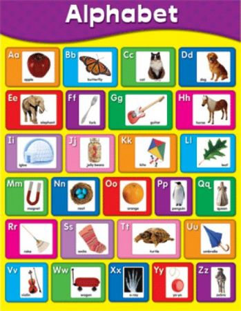 Chartlet Alphabet Cd 114058 My Gifted Child